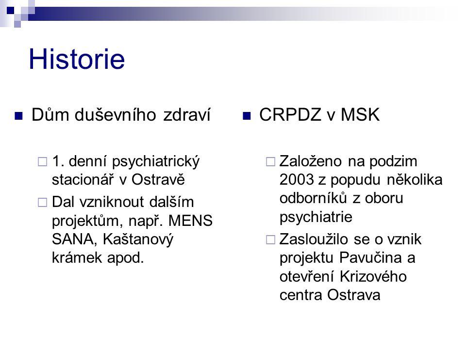 Historie Dům duševního zdraví  1. denní psychiatrický stacionář v Ostravě  Dal vzniknout dalším projektům, např. MENS SANA, Kaštanový krámek apod. C