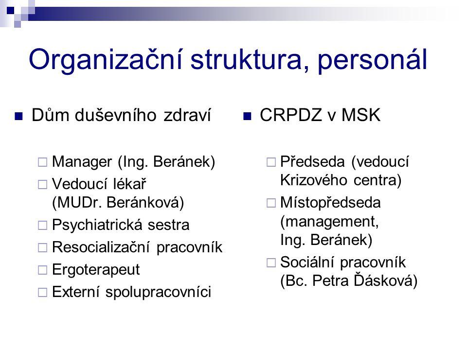 Organizační struktura, personál Dům duševního zdraví  Manager (Ing. Beránek)  Vedoucí lékař (MUDr. Beránková)  Psychiatrická sestra  Resocializačn
