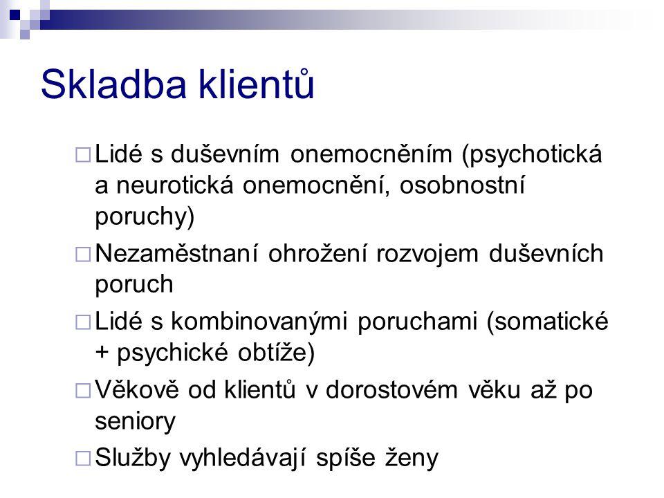 Skladba klientů  Lidé s duševním onemocněním (psychotická a neurotická onemocnění, osobnostní poruchy)  Nezaměstnaní ohrožení rozvojem duševních por