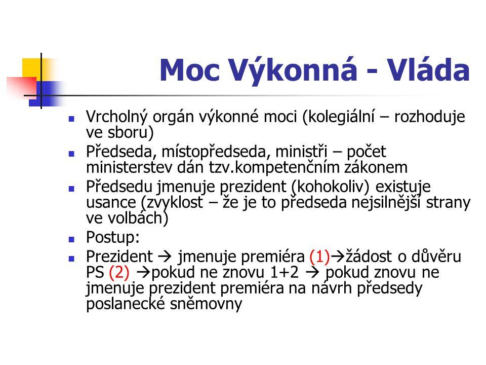 Moc Výkonná - Vláda Vrcholný orgán výkonné moci (kolegiální – rozhoduje ve sboru) Předseda, místopředseda, ministři – počet ministerstev dán tzv.kompe