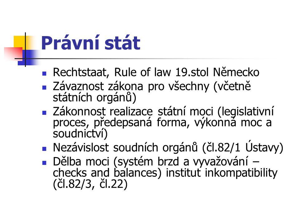 Ústava ČR Předcházel ústavní zákon č.542/1992 Sb.