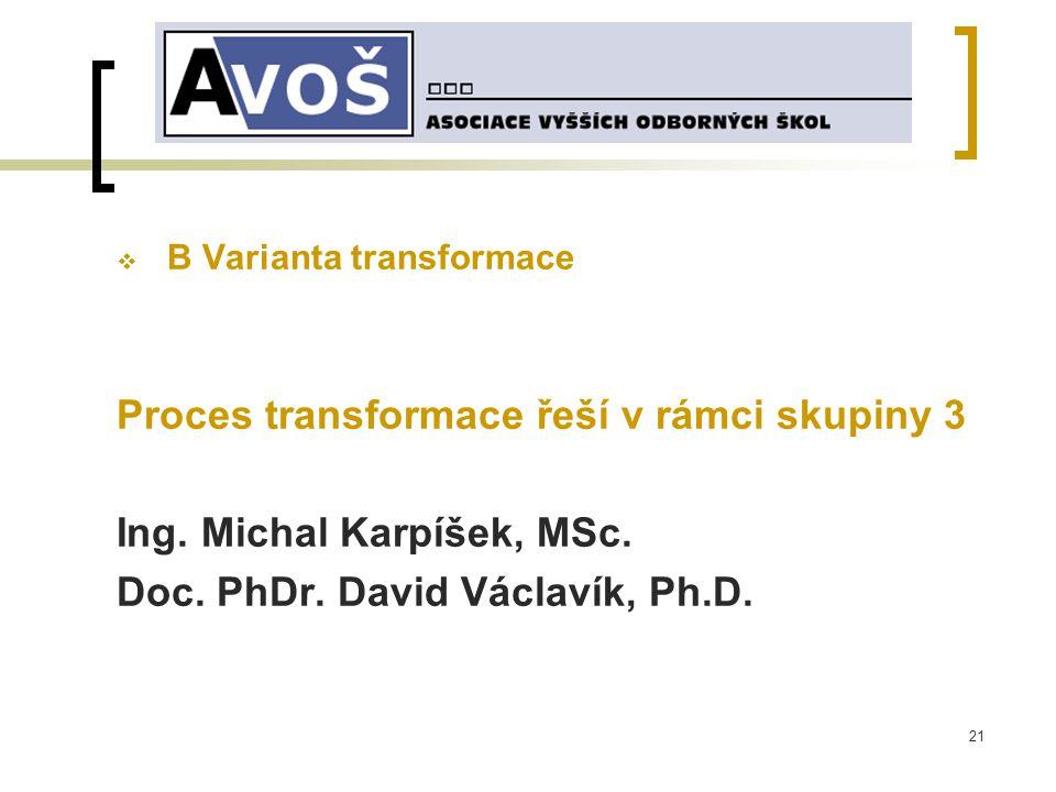 21  B Varianta transformace Proces transformace řeší v rámci skupiny 3 Ing.