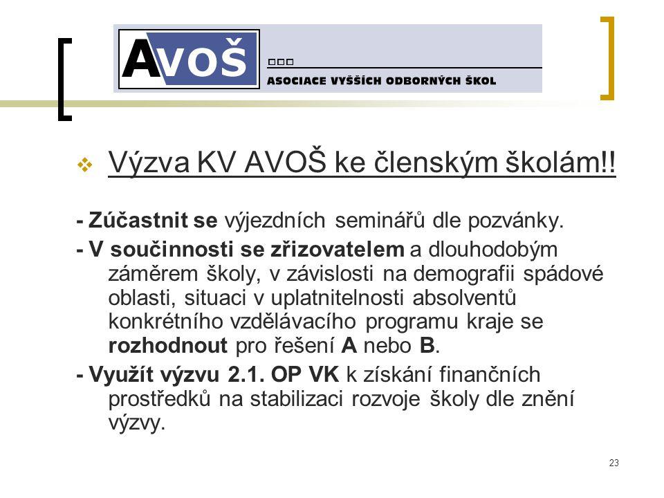 23  Výzva KV AVOŠ ke členským školám!. - Zúčastnit se výjezdních seminářů dle pozvánky.