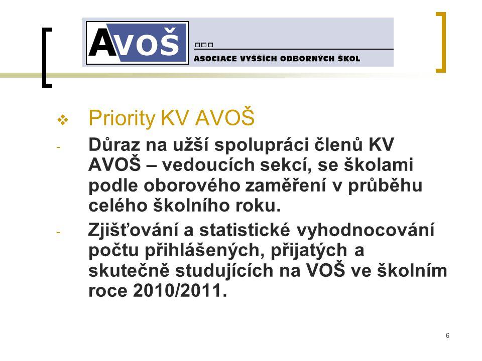 6  Priority KV AVOŠ - Důraz na užší spolupráci členů KV AVOŠ – vedoucích sekcí, se školami podle oborového zaměření v průběhu celého školního roku.