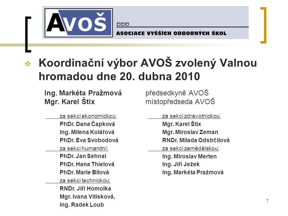 7  Koordinační výbor AVOŠ zvolený Valnou hromadou dne 20.