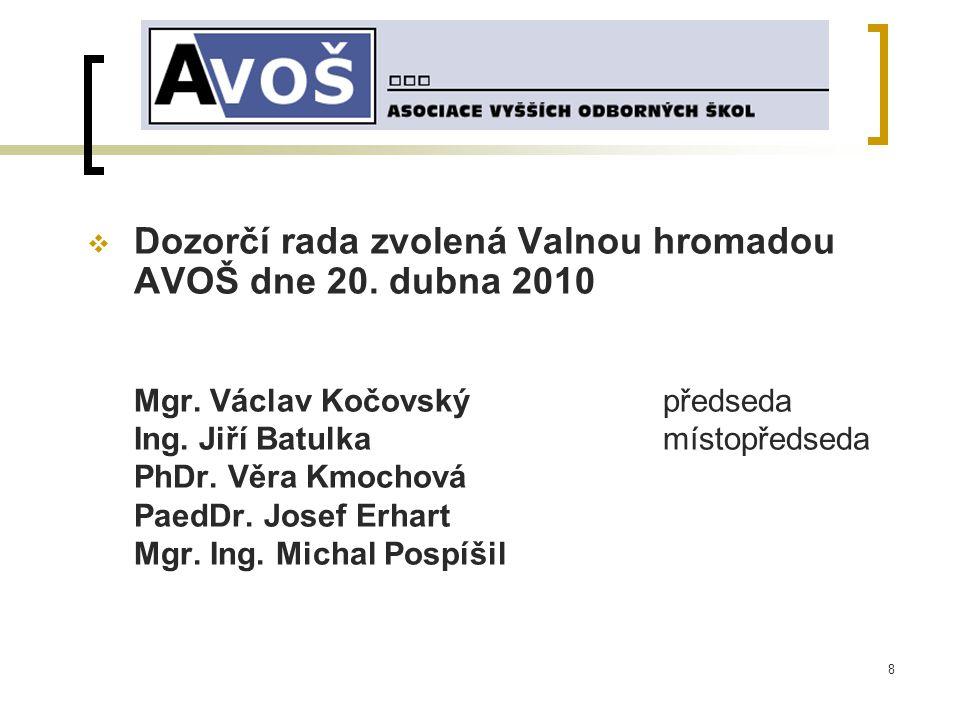 8  Dozorčí rada zvolená Valnou hromadou AVOŠ dne 20.