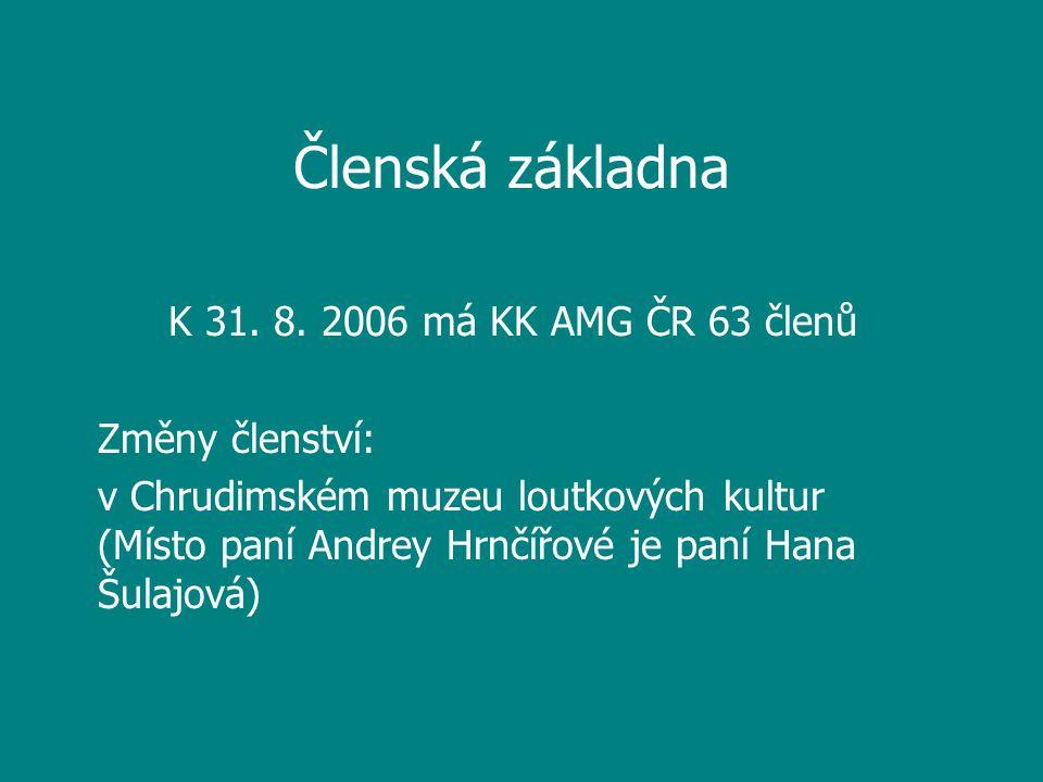 Změny ve Výboru komise knihovníků AMG ČR PhDr.