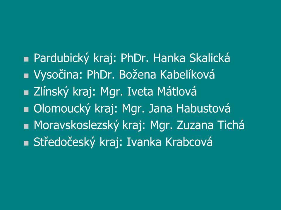 n Pardubický kraj: PhDr. Hanka Skalická n Vysočina: PhDr.