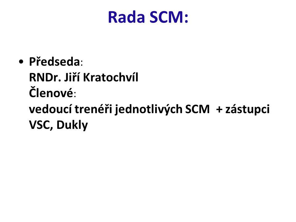 Rada SCM: Předseda : RNDr. Jiří Kratochvíl Členové : vedoucí trenéři jednotlivých SCM + zástupci VSC, Dukly