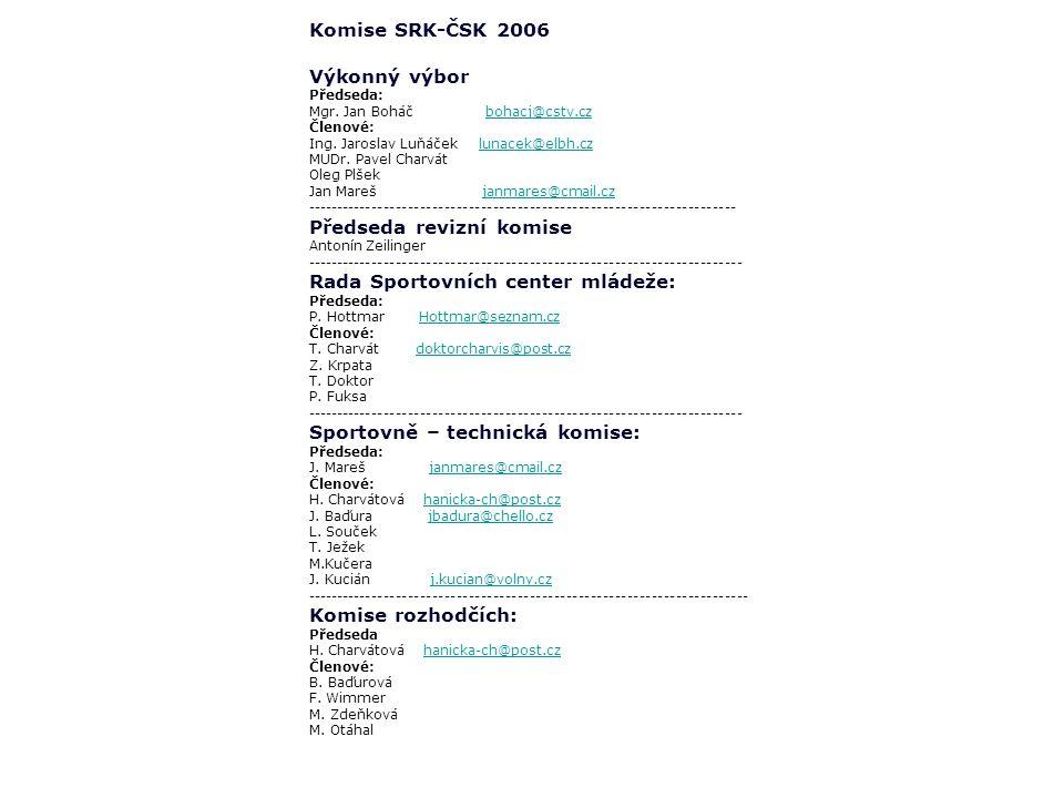 Komise SRK-ČSK 2006 Výkonný výbor Předseda: Mgr. Jan Boháč bohacj@cstv.czbohacj@cstv.cz Členové: Ing. Jaroslav Luňáček lunacek@elbh.cz MUDr. Pavel Cha
