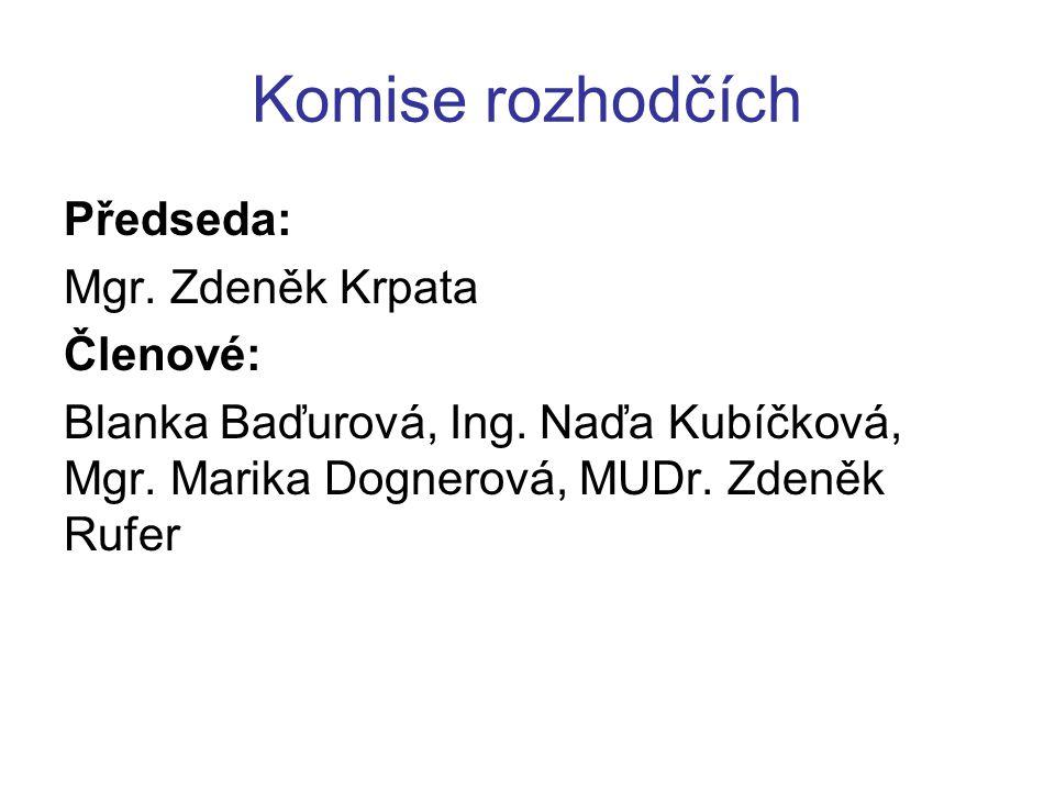 Komise rozhodčích Předseda: Mgr. Zdeněk Krpata Členové: Blanka Baďurová, Ing. Naďa Kubíčková, Mgr. Marika Dognerová, MUDr. Zdeněk Rufer