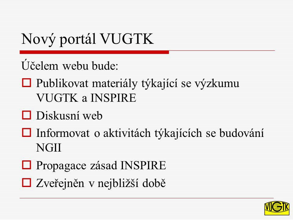 Nový portál VUGTK Účelem webu bude:  Publikovat materiály týkající se výzkumu VUGTK a INSPIRE  Diskusní web  Informovat o aktivitách týkajících se budování NGII  Propagace zásad INSPIRE  Zveřejněn v nejbližší době