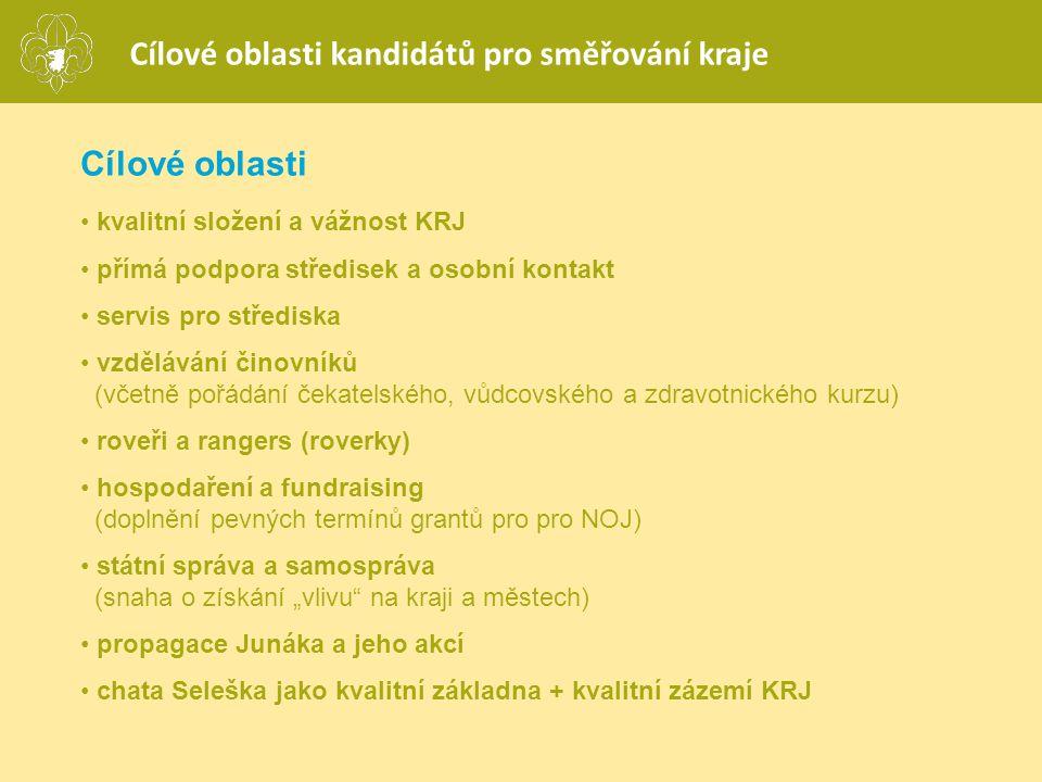 """Cílové oblasti kvalitní složení a vážnost KRJ přímá podpora středisek a osobní kontakt servis pro střediska vzdělávání činovníků (včetně pořádání čekatelského, vůdcovského a zdravotnického kurzu) roveři a rangers (roverky) hospodaření a fundraising (doplnění pevných termínů grantů pro pro NOJ) státní správa a samospráva (snaha o získání """"vlivu na kraji a městech) propagace Junáka a jeho akcí chata Seleška jako kvalitní základna + kvalitní zázemí KRJ Cílové oblasti kandidátů pro směřování kraje"""