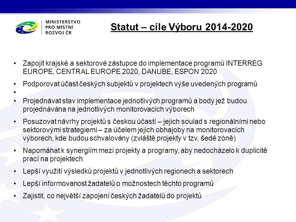 Statut – cíle Výboru 2014-2020 Zapojit krajské a sektorové zástupce do implementace programů INTERREG EUROPE, CENTRAL EUROPE 2020, DANUBE, ESPON 2020 Podporovat účast českých subjektů v projektech výše uvedených programů Projednávat stav implementace jednotlivých programů a body jež budou projednávána na jednotlivých monitorovacích výborech Posuzovat návrhy projektů s českou účastí – jejich soulad s regionálními nebo sektorovými strategiemi – za účelem jejich obhajoby na monitorovacích výborech, kde budou schvalovány (zvláště projekty v tzv.