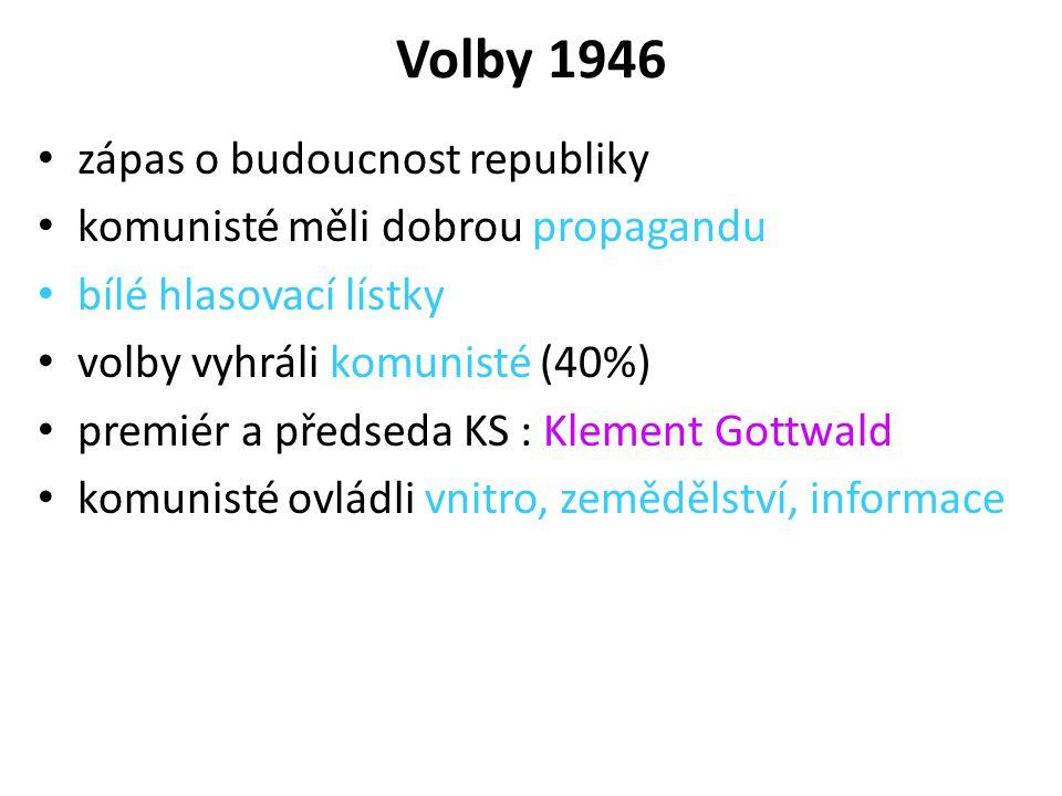 Volby 1946 zápas o budoucnost republiky komunisté měli dobrou propagandu bílé hlasovací lístky volby vyhráli komunisté (40%) premiér a předseda KS : K