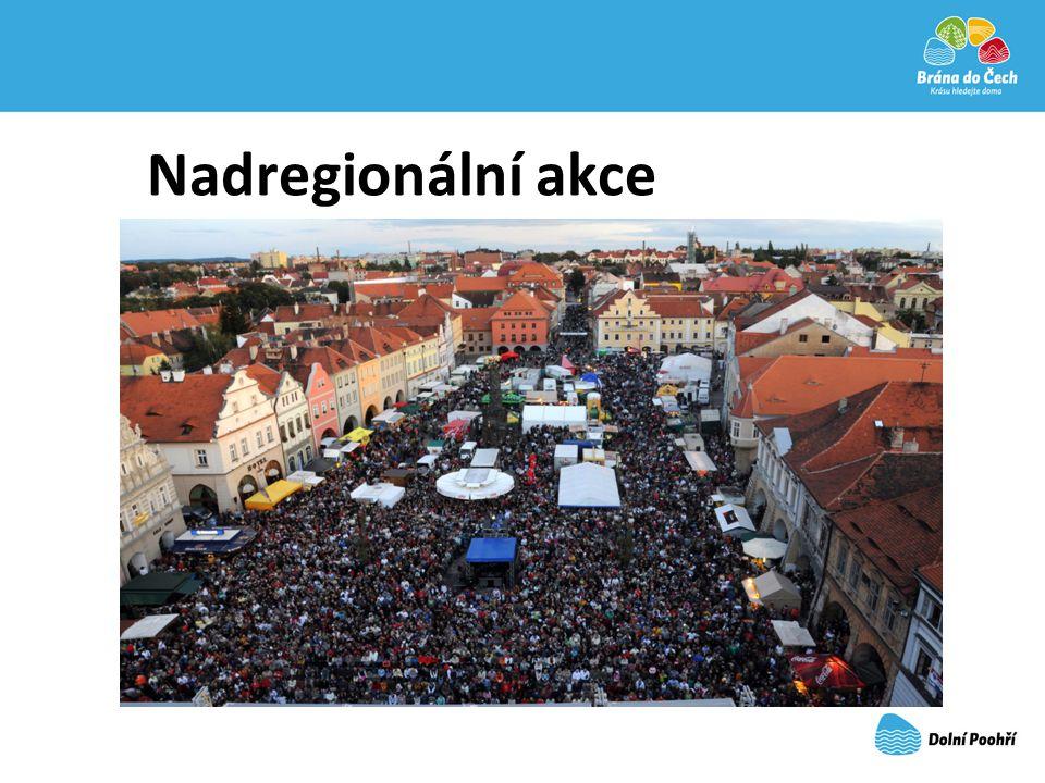 Nadregionální akce