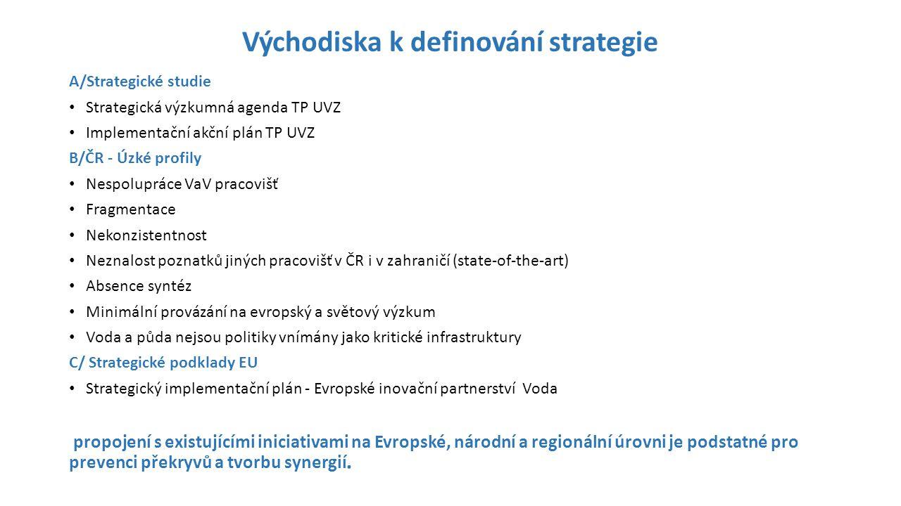 Východiska k definování strategie A/Strategické studie Strategická výzkumná agenda TP UVZ Implementační akční plán TP UVZ B/ČR - Úzké profily Nespolup