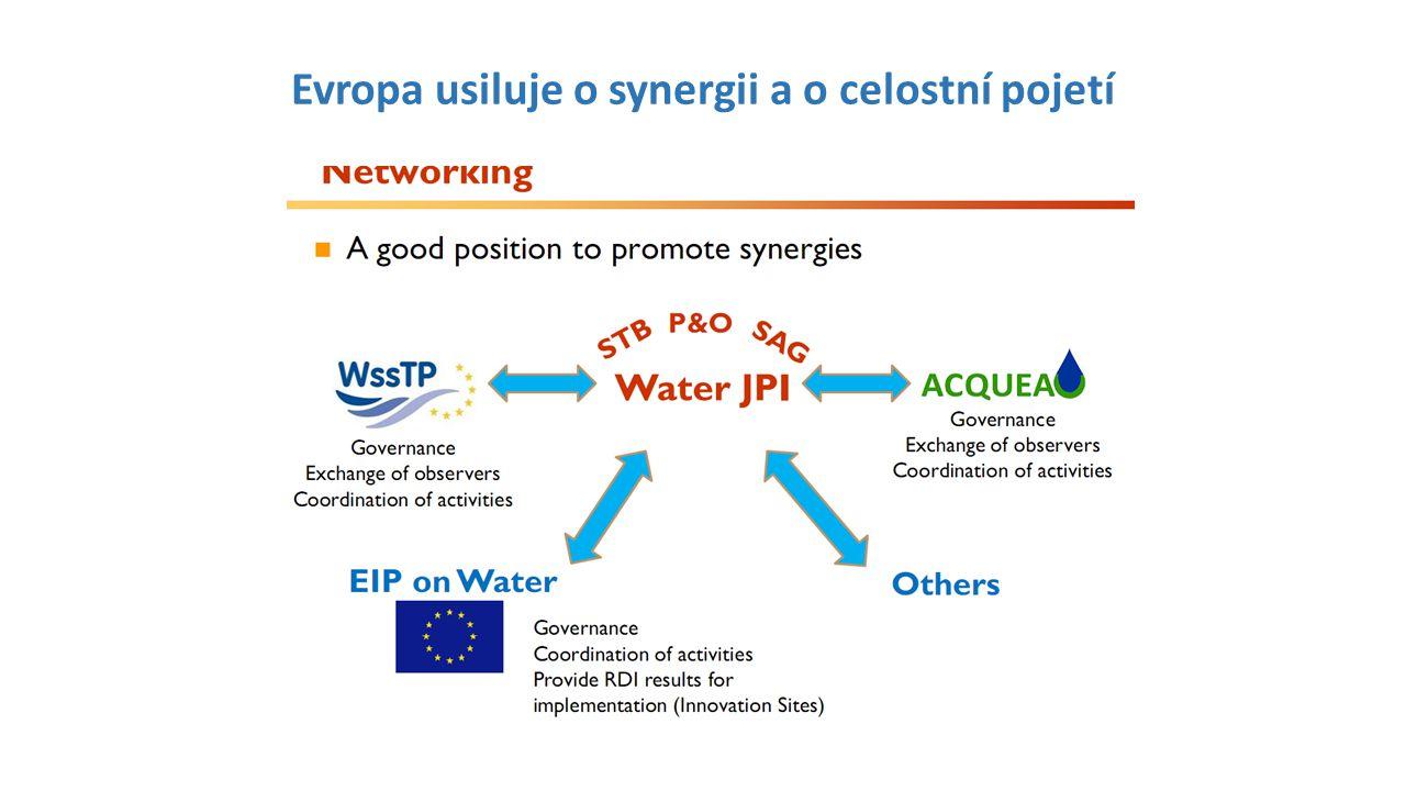 Problémové okruhy Východiska SVP a IAP TP UVZ Prioritní pracovní oblasti Strategického implementačního plánu Evropského inovačního partnerství Voda Společenská objednávka Problémové okruhy : Management vody v krajině s ohledem na klimatickou změnu (zejména povodní a sucha) v náávaznosti na zemědělské i nezemědělské využití krajiny) Opakované využití a recyklace vody (technologie, normy - systematický přístup k prevenci ztráty vody,energie a zdrojů v průmyslové výrobě a infrastruktuře pro odpadní vody) Úprava a čištění vod včetně opětovného získávání zdrojů (užití vody znamená současně také významnou spotřebu energie, přehodnocení průmyslového využití vody) Systémy k podpoře rozhodování a monitorování (provázání databází, superpočítač) Inteligentní technologie (interdisciplinární technologie- sensory a řídící zařízení umožńují provoz infrastruktury proměnlivém městském prostředí)