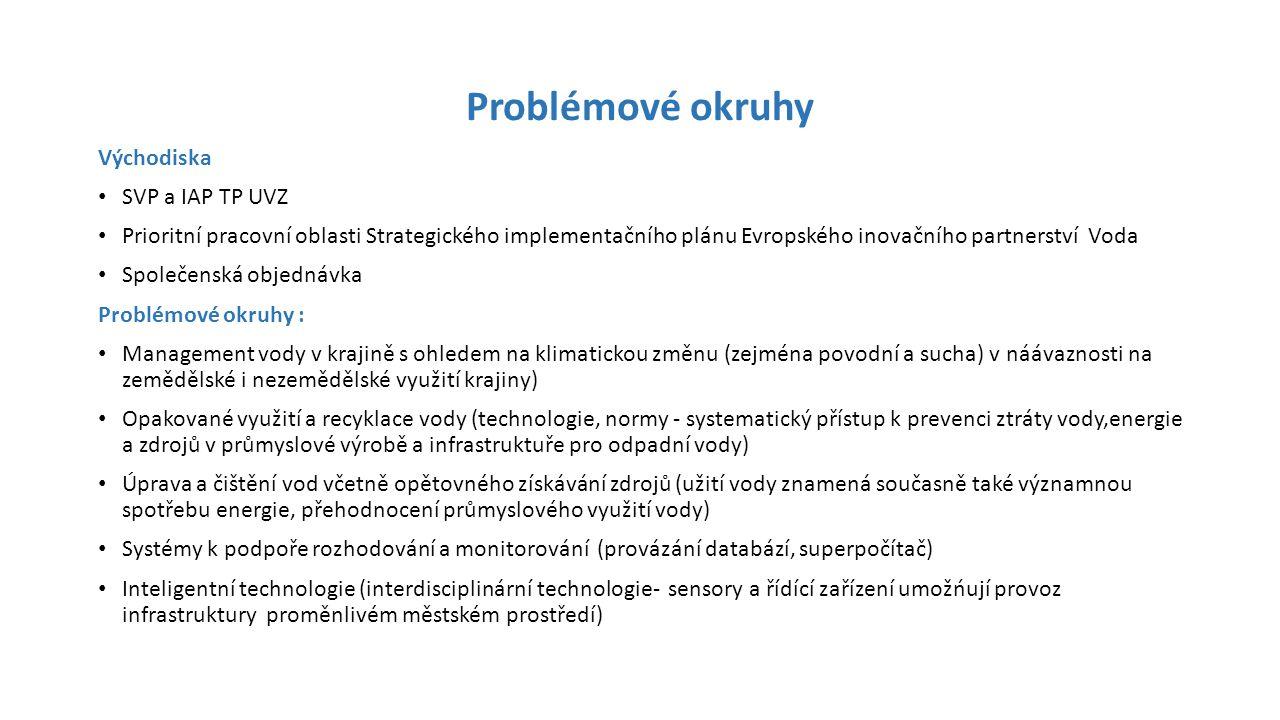 Problémové okruhy Východiska SVP a IAP TP UVZ Prioritní pracovní oblasti Strategického implementačního plánu Evropského inovačního partnerství Voda Sp