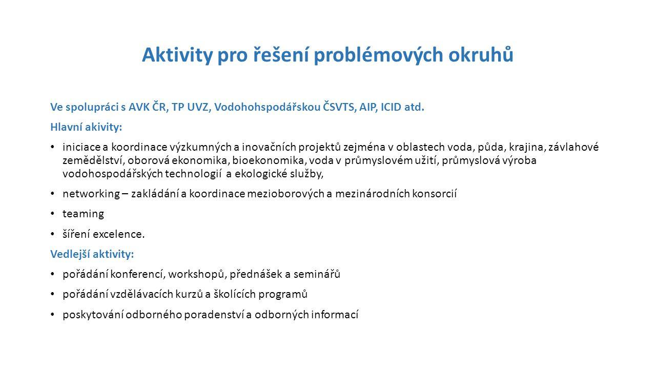 Aktivity pro řešení problémových okruhů Ve spolupráci s AVK ČR, TP UVZ, Vodohohspodářskou ČSVTS, AIP, ICID atd. Hlavní akivity: iniciace a koordinace