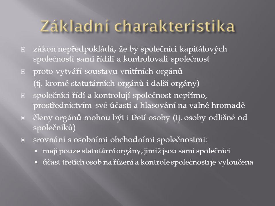  Bejček, J., Hajn, P., Kotásek, J.a kol.: Nástin obchodního práva I.