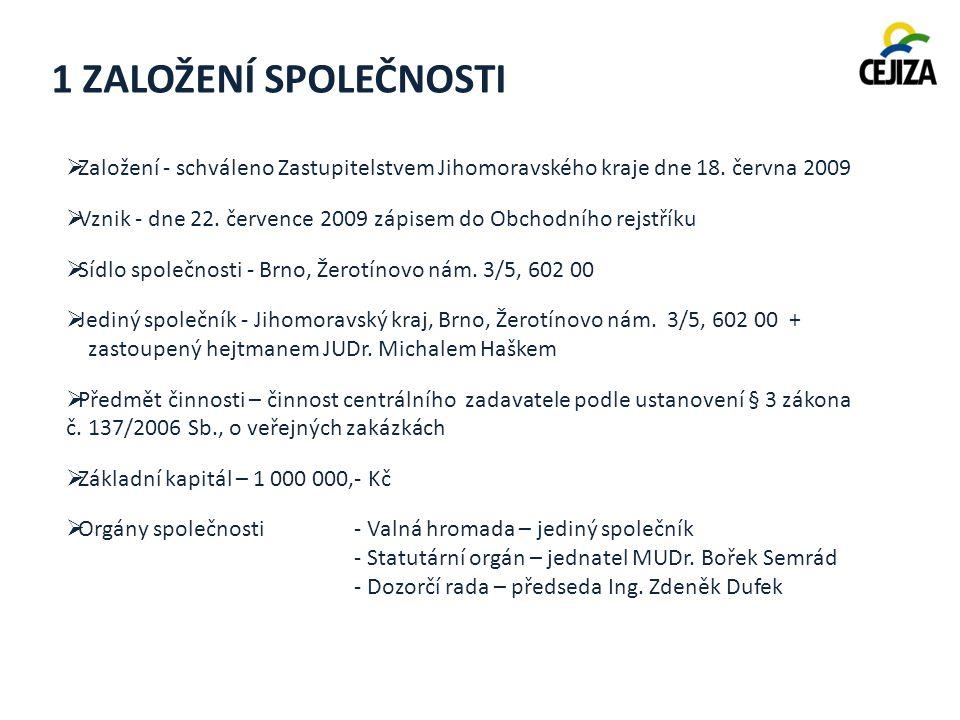 1 ZALOŽENÍ SPOLEČNOSTI  Založení - schváleno Zastupitelstvem Jihomoravského kraje dne 18.