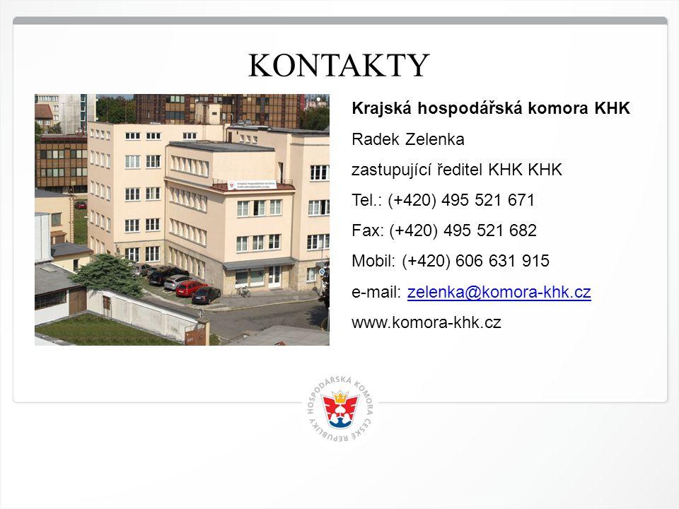 12 HK ČR, 12.4.2015 KONTAKTY Krajská hospodářská komora KHK Radek Zelenka zastupující ředitel KHK KHK Tel.: (+420) 495 521 671 Fax: (+420) 495 521 682 Mobil: (+420) 606 631 915 e-mail: zelenka@komora-khk.czzelenka@komora-khk.cz www.komora-khk.cz