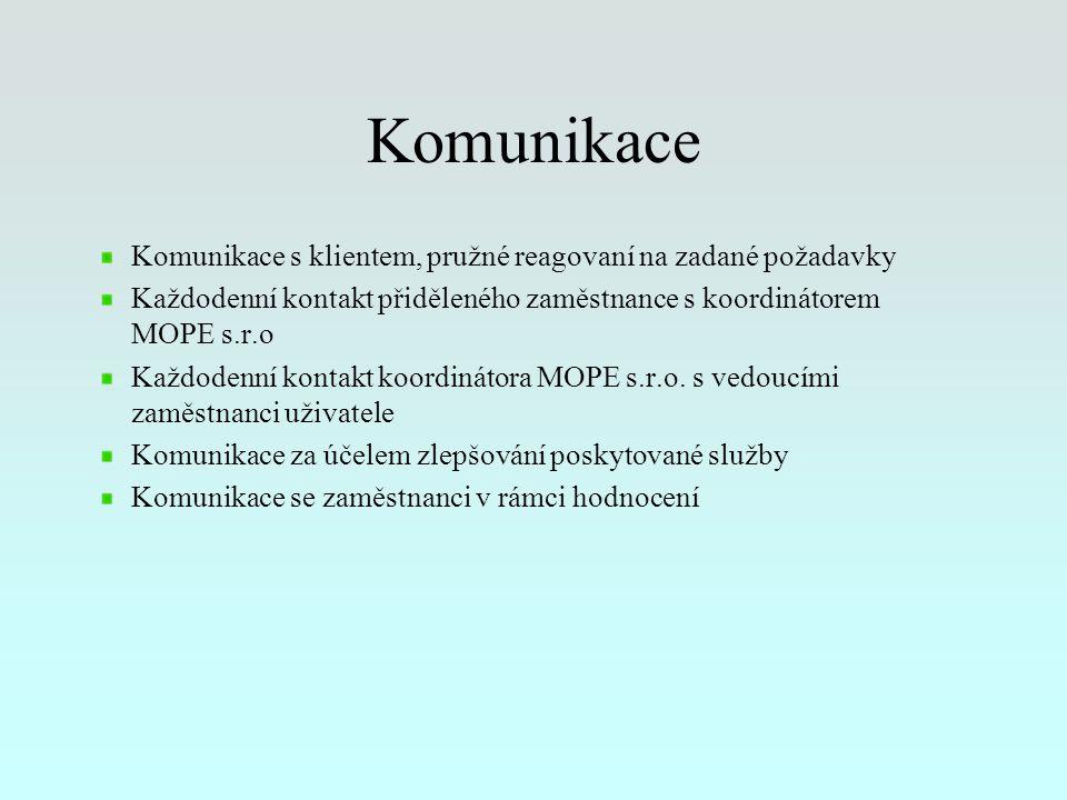 Komunikace Komunikace s klientem, pružné reagovaní na zadané požadavky Každodenní kontakt přiděleného zaměstnance s koordinátorem MOPE s.r.o Každodenn