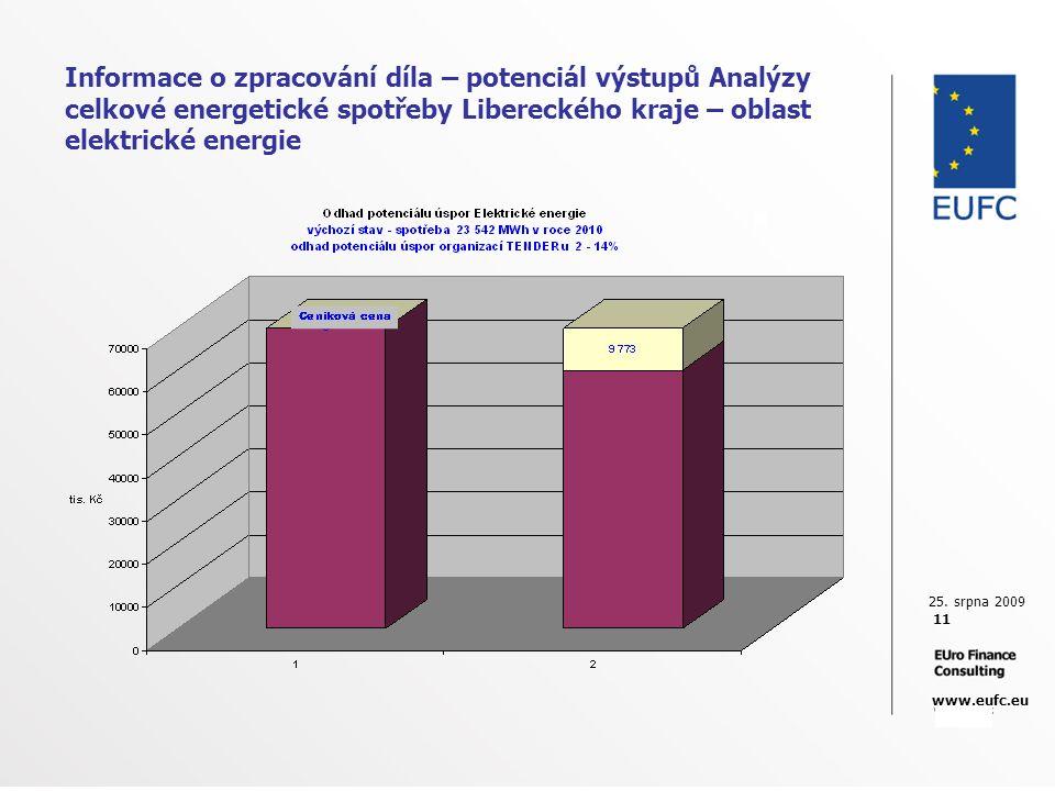 25. srpna 2009 11 www.eufc.eu Informace o zpracování díla – potenciál výstupů Analýzy celkové energetické spotřeby Libereckého kraje – oblast elektric