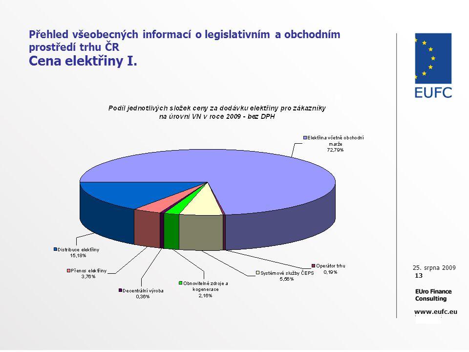 25. srpna 2009 13 www.eufc.eu Přehled všeobecných informací o legislativním a obchodním prostředí trhu ČR Cena elektřiny I.