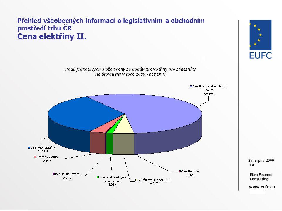 25. srpna 2009 14 www.eufc.eu Přehled všeobecných informací o legislativním a obchodním prostředí trhu ČR Cena elektřiny II.
