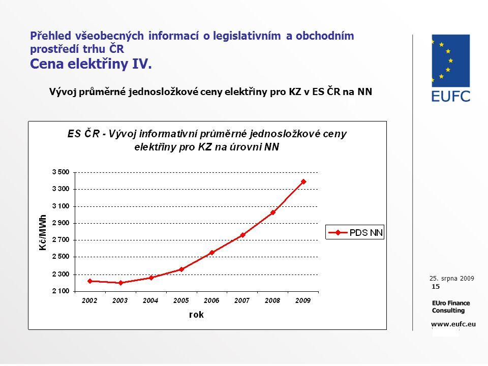 25. srpna 2009 15 www.eufc.eu Přehled všeobecných informací o legislativním a obchodním prostředí trhu ČR Cena elektřiny IV. Vývoj průměrné jednosložk