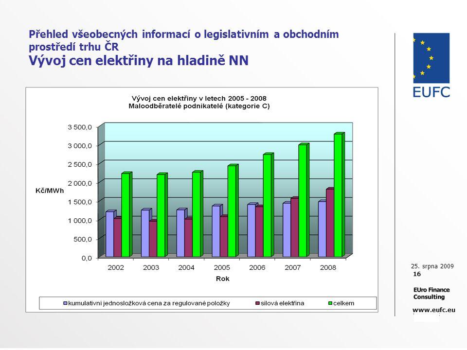 25. srpna 2009 16 www.eufc.eu Přehled všeobecných informací o legislativním a obchodním prostředí trhu ČR Vývoj cen elektřiny na hladině NN