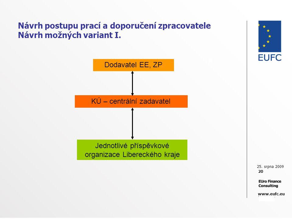 25. srpna 2009 20 www.eufc.eu Návrh postupu prací a doporučení zpracovatele Návrh možných variant I. Dodavatel EE, ZP KÚ – centrální zadavatel Jednotl