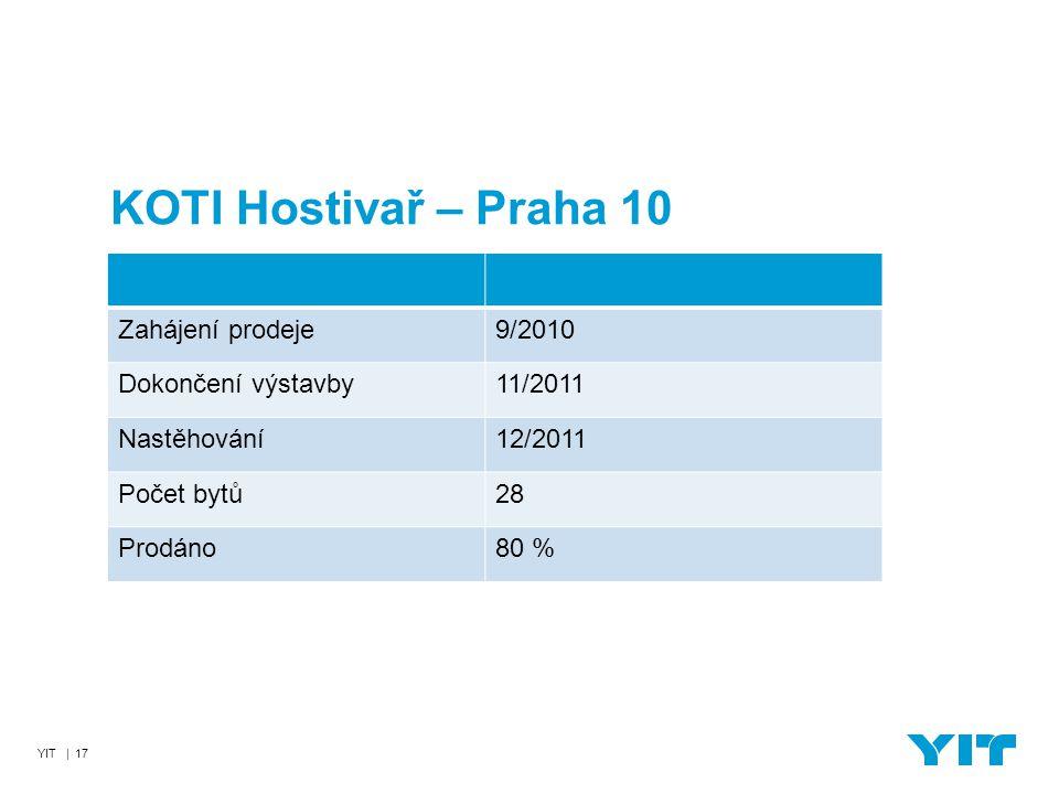 YIT | 17 KOTI Hostivař – Praha 10 Zahájení prodeje9/2010 Dokončení výstavby11/2011 Nastěhování12/2011 Počet bytů28 Prodáno80 %