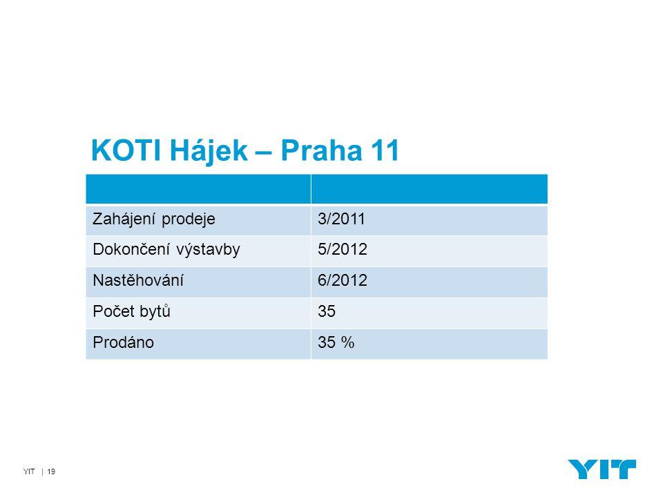 YIT | 19 KOTI Hájek – Praha 11 Zahájení prodeje3/2011 Dokončení výstavby5/2012 Nastěhování6/2012 Počet bytů35 Prodáno35 %