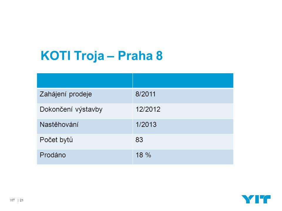 YIT | 21 KOTI Troja – Praha 8 Zahájení prodeje8/2011 Dokončení výstavby12/2012 Nastěhování1/2013 Počet bytů83 Prodáno18 %