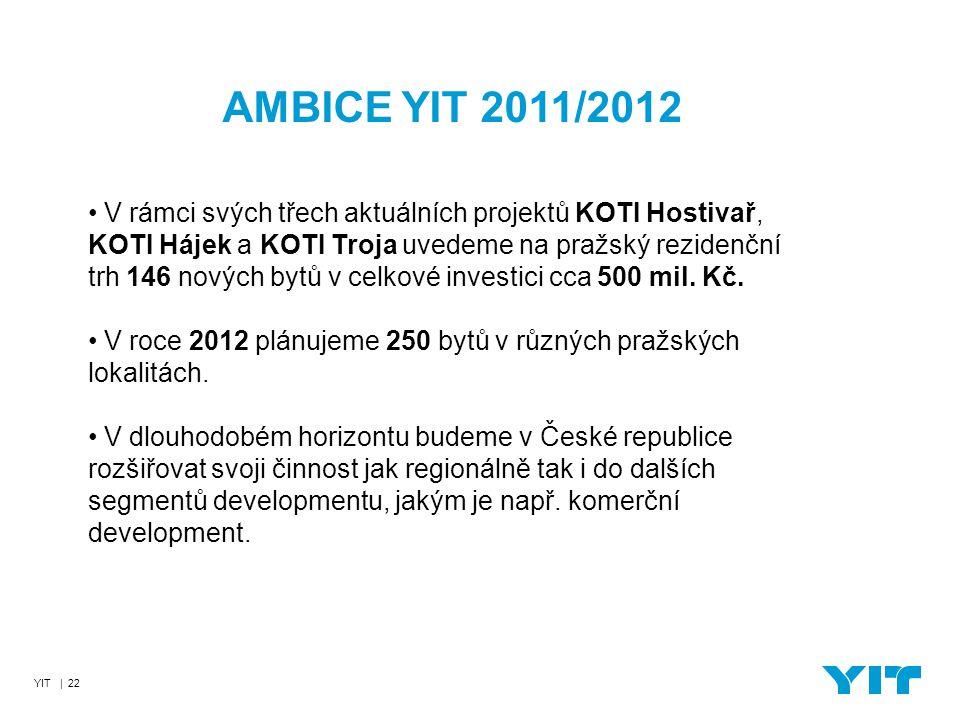 YIT | 22 AMBICE YIT 2011/2012 V rámci svých třech aktuálních projektů KOTI Hostivař, KOTI Hájek a KOTI Troja uvedeme na pražský rezidenční trh 146 nov