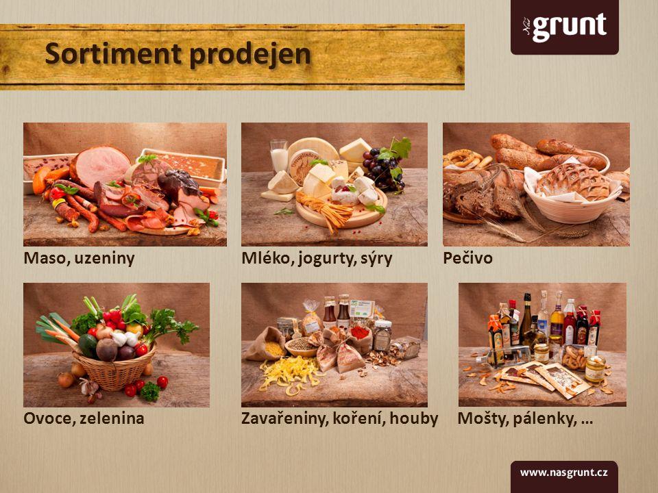 Sortiment prodejen Maso, uzeniny Mléko, jogurty, sýry Pečivo Ovoce, zelenina Zavařeniny, koření, houby Mošty, pálenky, …