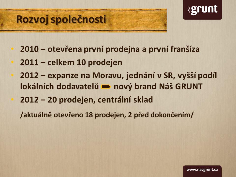 2010 – otevřena první prodejna a první franšíza 2011 – celkem 10 prodejen 2012 – expanze na Moravu, jednání v SR, vyšší podíl lokálních dodavatelů nový brand Náš GRUNT 2012 – 20 prodejen, centrální sklad /aktuálně otevřeno 18 prodejen, 2 před dokončením/ Rozvoj společnosti