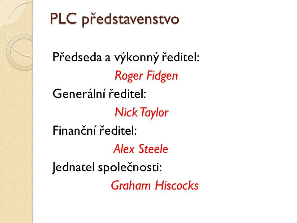 PLC představenstvo Předseda a výkonný ředitel: Roger Fidgen Generální ředitel: Nick Taylor Finanční ředitel: Alex Steele Jednatel společnosti: Graham
