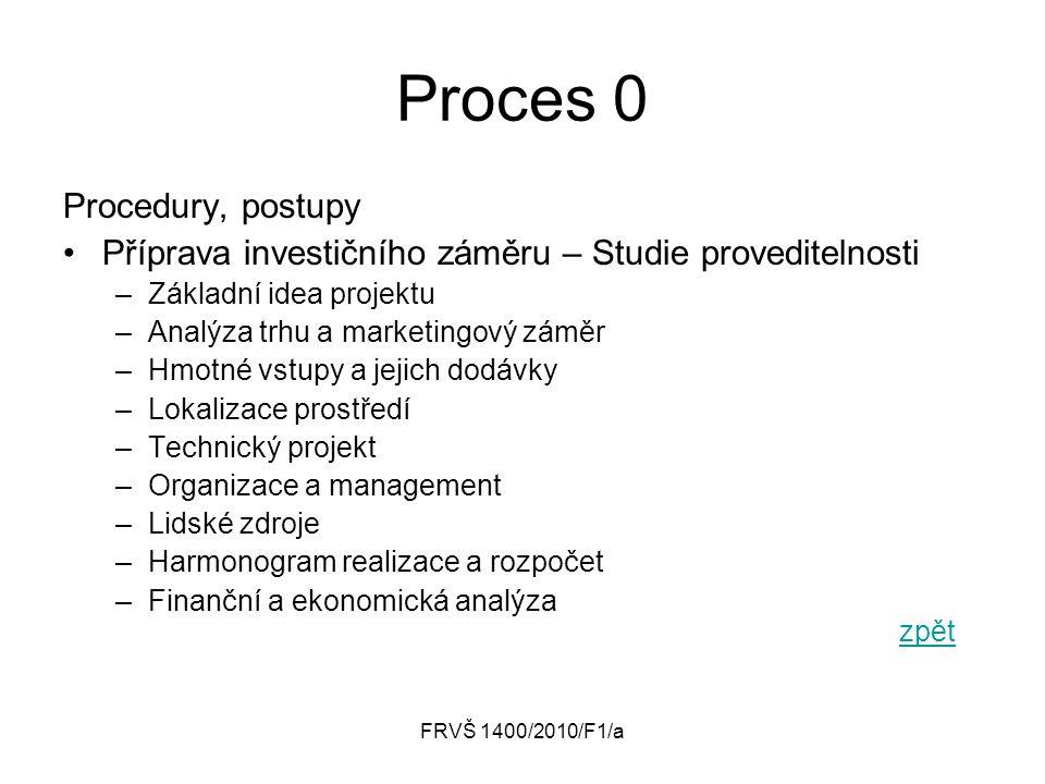 FRVŠ 1400/2010/F1/a Proces 0 Procedury, postupy Příprava investičního záměru – Studie proveditelnosti –Základní idea projektu –Analýza trhu a marketin