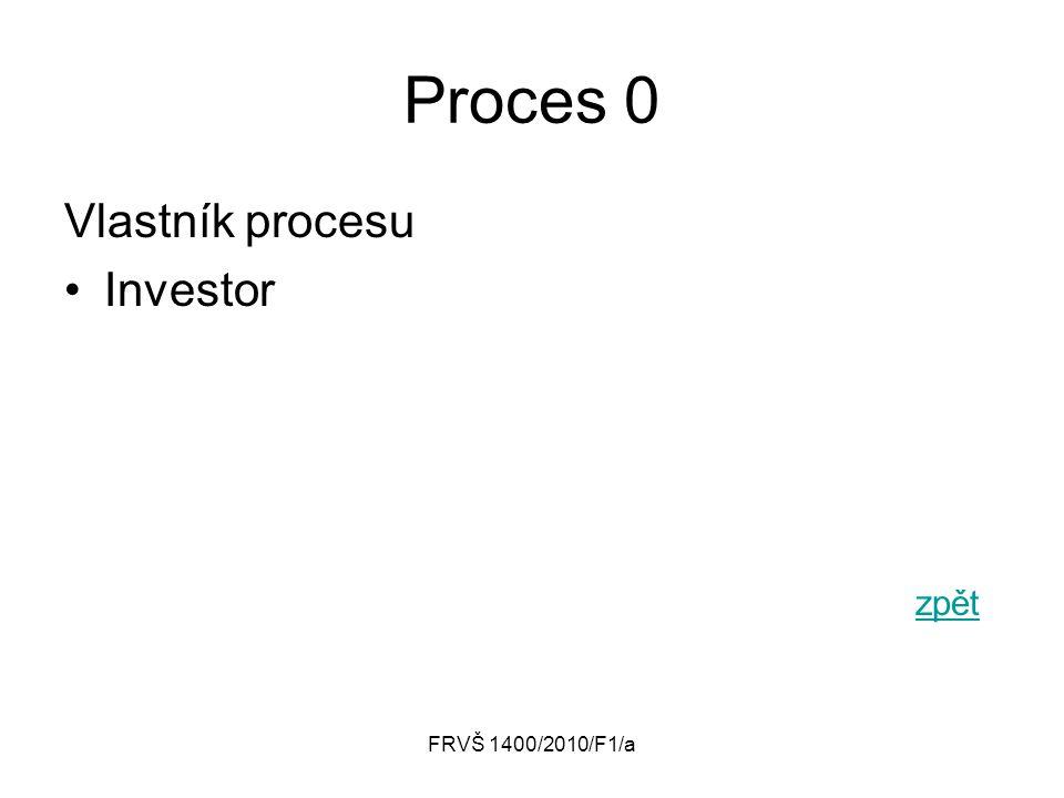 FRVŠ 1400/2010/F1/a Proces 0 Vlastník procesu Investor zpět