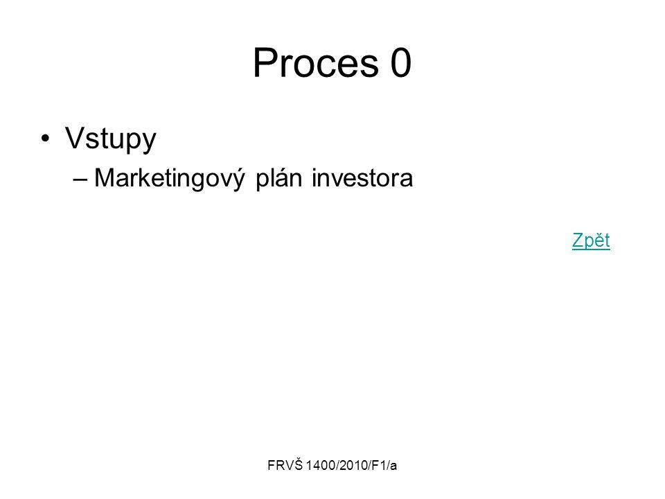 FRVŠ 1400/2010/F1/a Proces 0 Vstupy –Marketingový plán investora Zpět