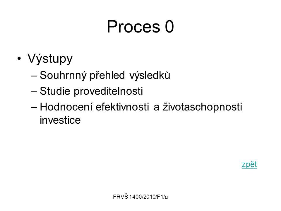 FRVŠ 1400/2010/F1/a Proces 0 Výstupy –Souhrnný přehled výsledků –Studie proveditelnosti –Hodnocení efektivnosti a životaschopnosti investice zpět