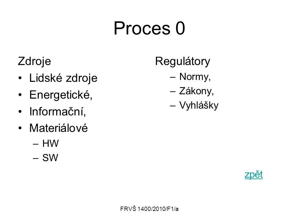 FRVŠ 1400/2010/F1/a Proces 0 Zdroje Lidské zdroje Energetické, Informační, Materiálové –HW –SW Regulátory –Normy, –Zákony, –Vyhlášky zpět