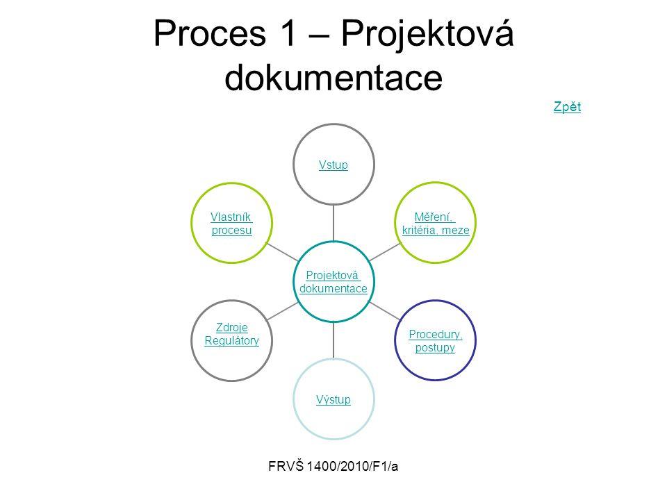 FRVŠ 1400/2010/F1/a Proces 1 – Projektová dokumentace Zpět Zpět Projektová dokumentace Vstup Měření, kritéria, meze Procedury, postupy Výstup Zdroje R