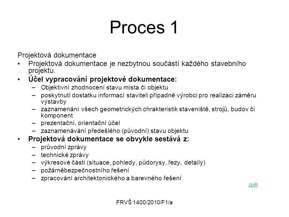 FRVŠ 1400/2010/F1/a Proces 1 Projektová dokumentace Projektová dokumentace je nezbytnou součástí každého stavebního projektu. Účel vypracování projekt