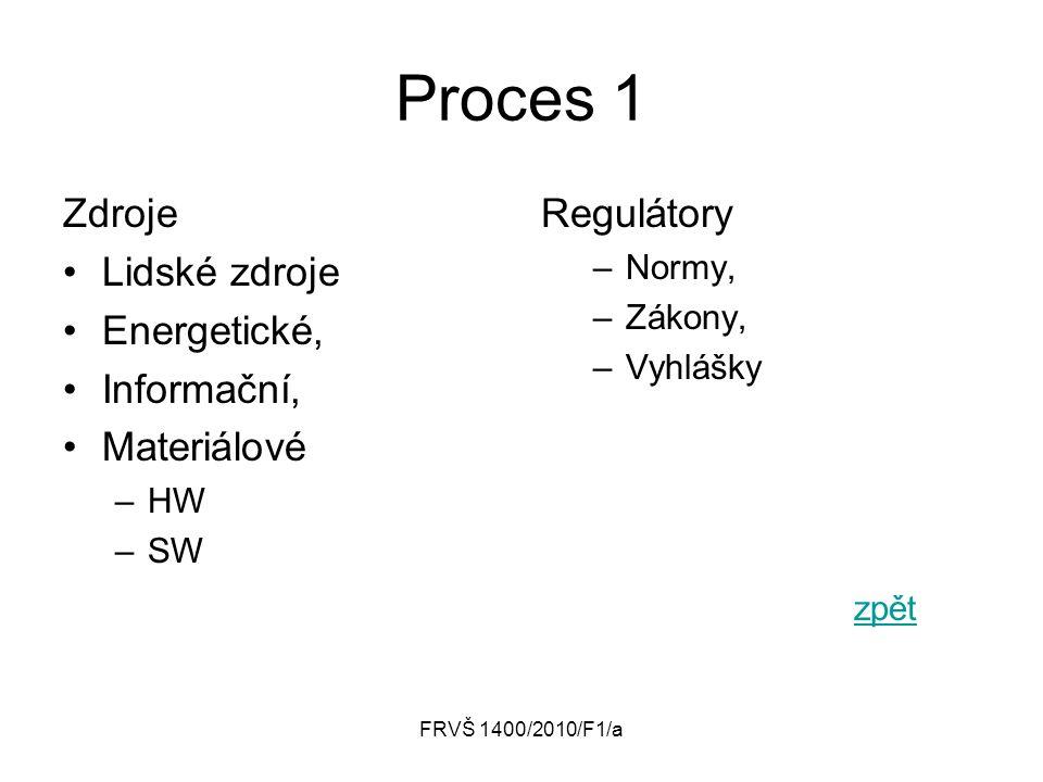 FRVŠ 1400/2010/F1/a Proces 1 Zdroje Lidské zdroje Energetické, Informační, Materiálové –HW –SW Regulátory –Normy, –Zákony, –Vyhlášky zpět