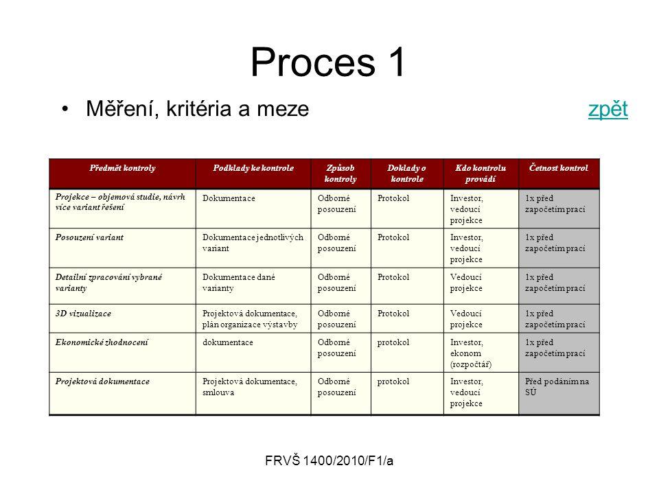 FRVŠ 1400/2010/F1/a Proces 1 Měření, kritéria a mezezpětzpět Předmět kontrolyPodklady ke kontroleZpůsob kontroly Doklady o kontrole Kdo kontrolu prová